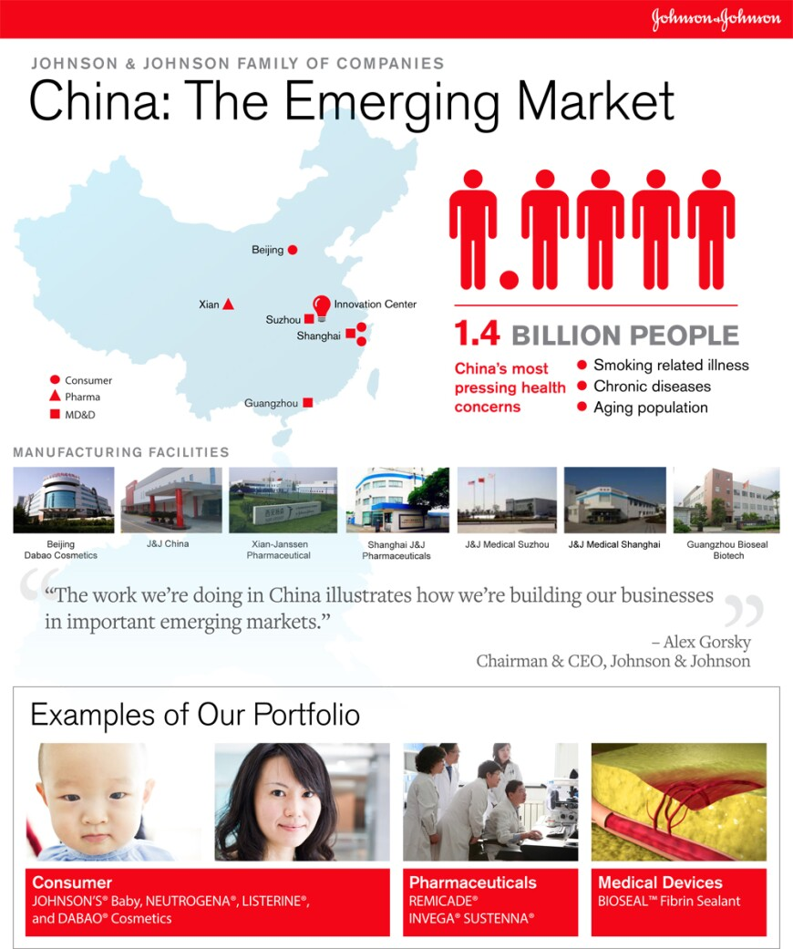 why and how has china emerged Abstract in this essay, is aim to explore the china became a powerful country in economic in the world recent years an admitted fact that china influence.